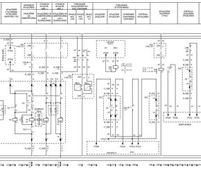 Medium Voltage Switchgear Design